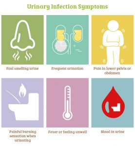 Urinary-Infection-Symptoms-foul-smelling-urine-frequent-urination-pain-lower-pelvis-burning-fever-blod-in-urine